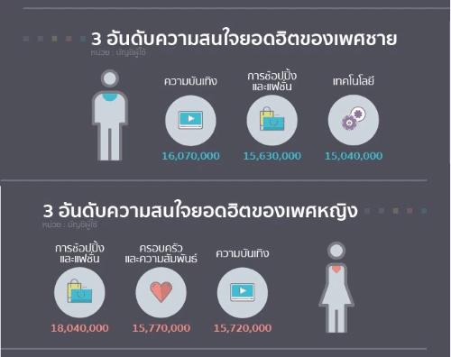 thai-interest-facebook-9-session