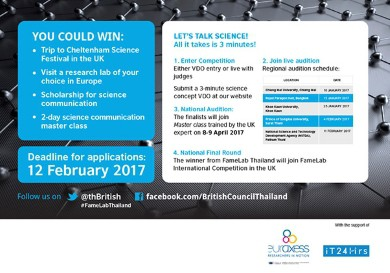 famelab-talking-science-2017-b