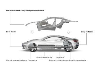 bmw-iperformance-technology-bmw-iperformance-01