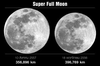 super-full-moon-loy-krathong-02