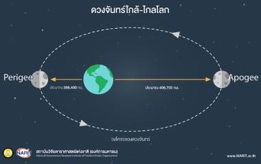 super-full-moon-loy-krathong-03
