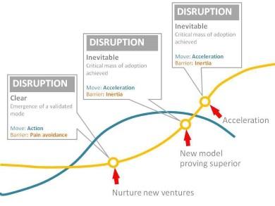 digital-disruption-newspaper-industry-01