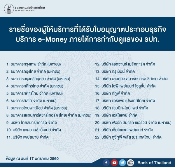 bank-of-thailand-warning-e-money