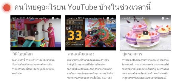 thai-youtube-user-grow-up-chinese-new-year-2559-b