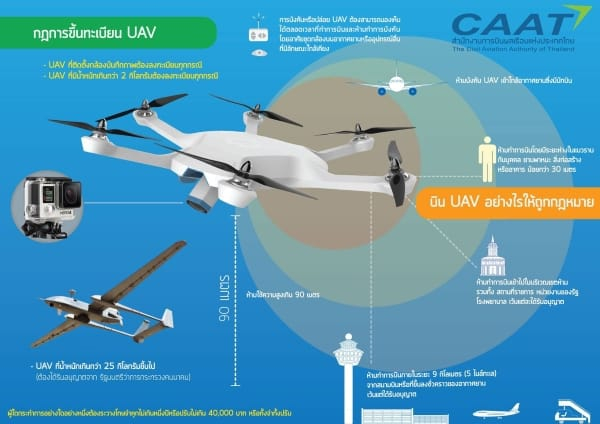 drone-uav-thai-laws-01