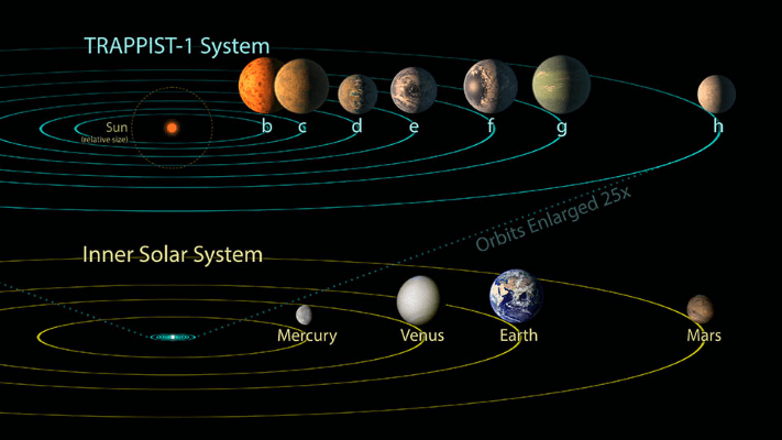 nasa-TRAPPIST-1-pic01