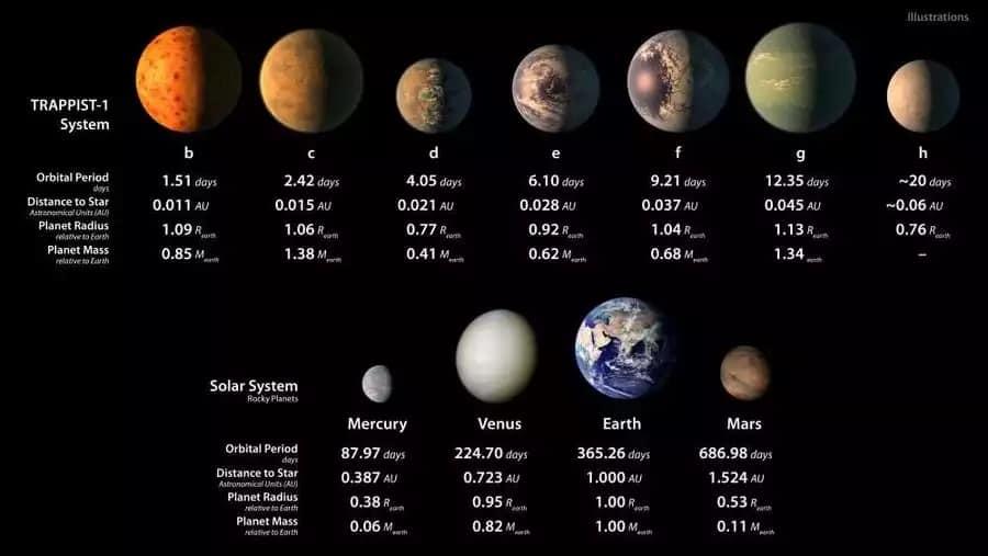 nasa-TRAPPIST-1-pic03