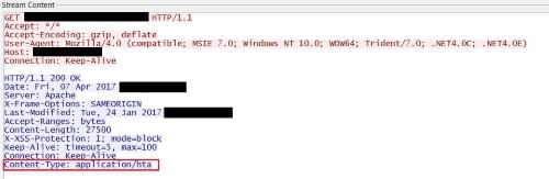 word-zero-day-rtf-malware-01