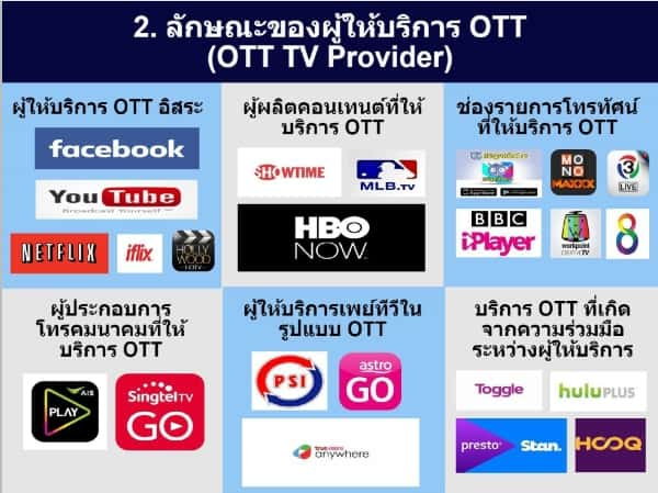 OTT-Over-the-top-tv-thailand-04