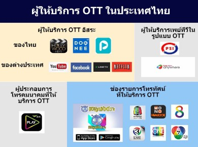 OTT-Over-the-top-tv-thailand-11