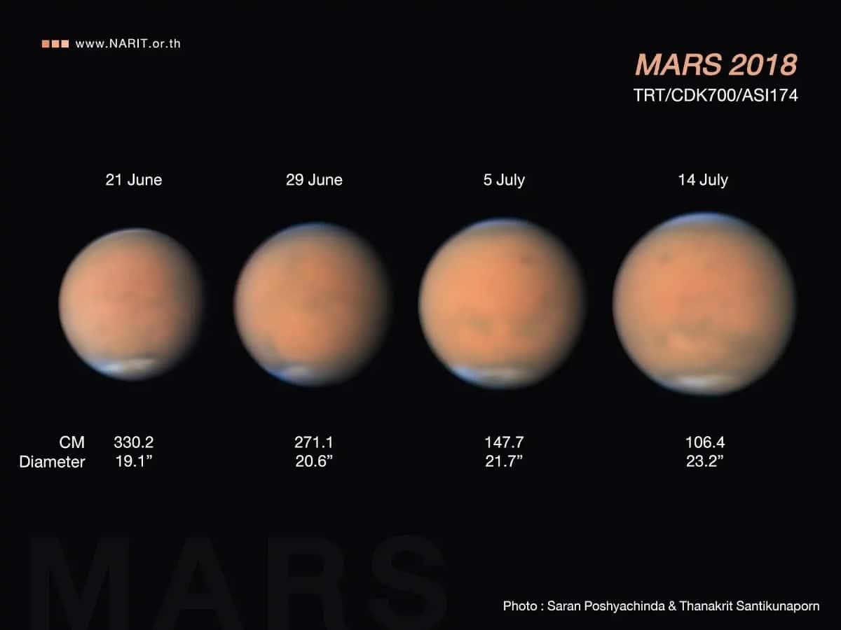 ดาวอังคารใกล้โลก