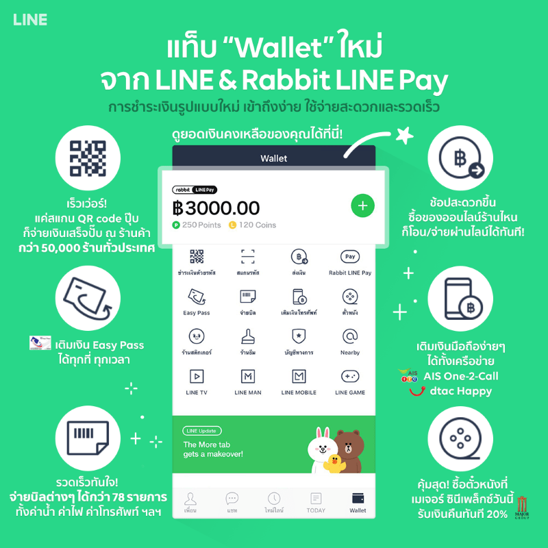 LINE เปิดตัว Wallet