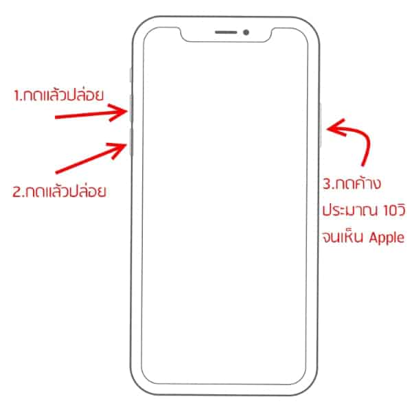 สั่งรีสตาร์ท iPhone Xs