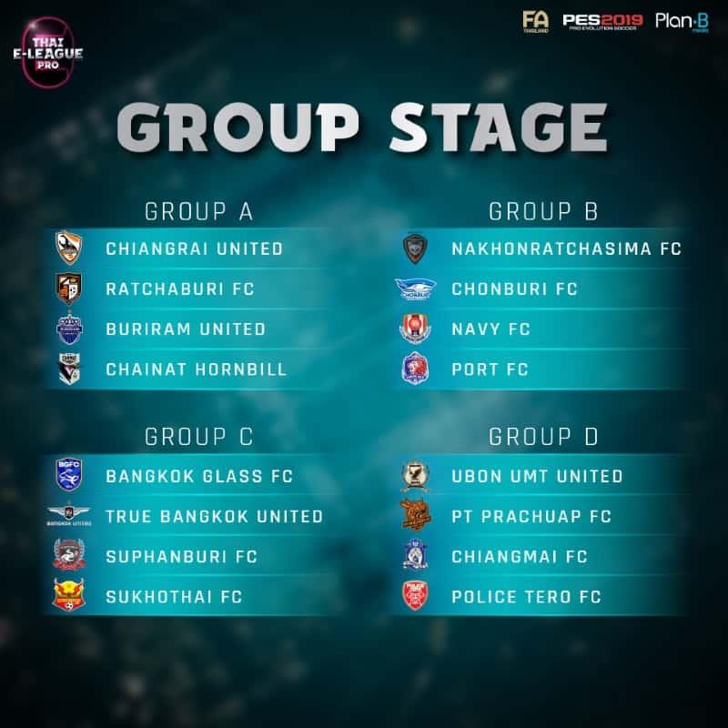 Thai E-League Pro