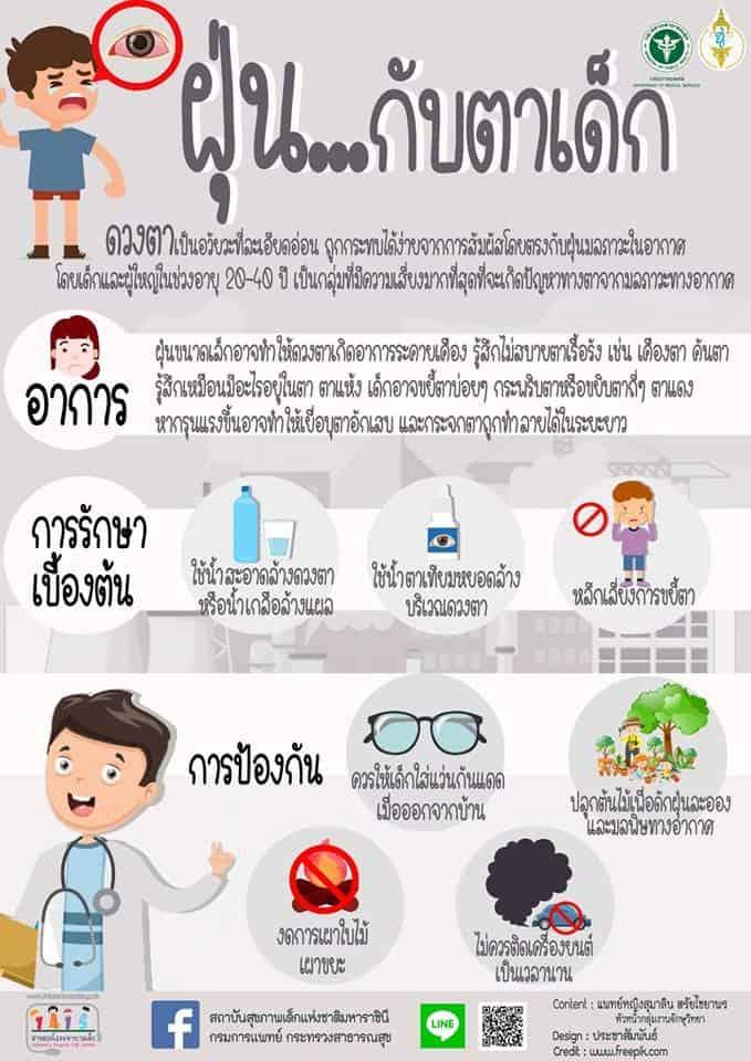 ฝุ่น PM 2.5 อันตราย