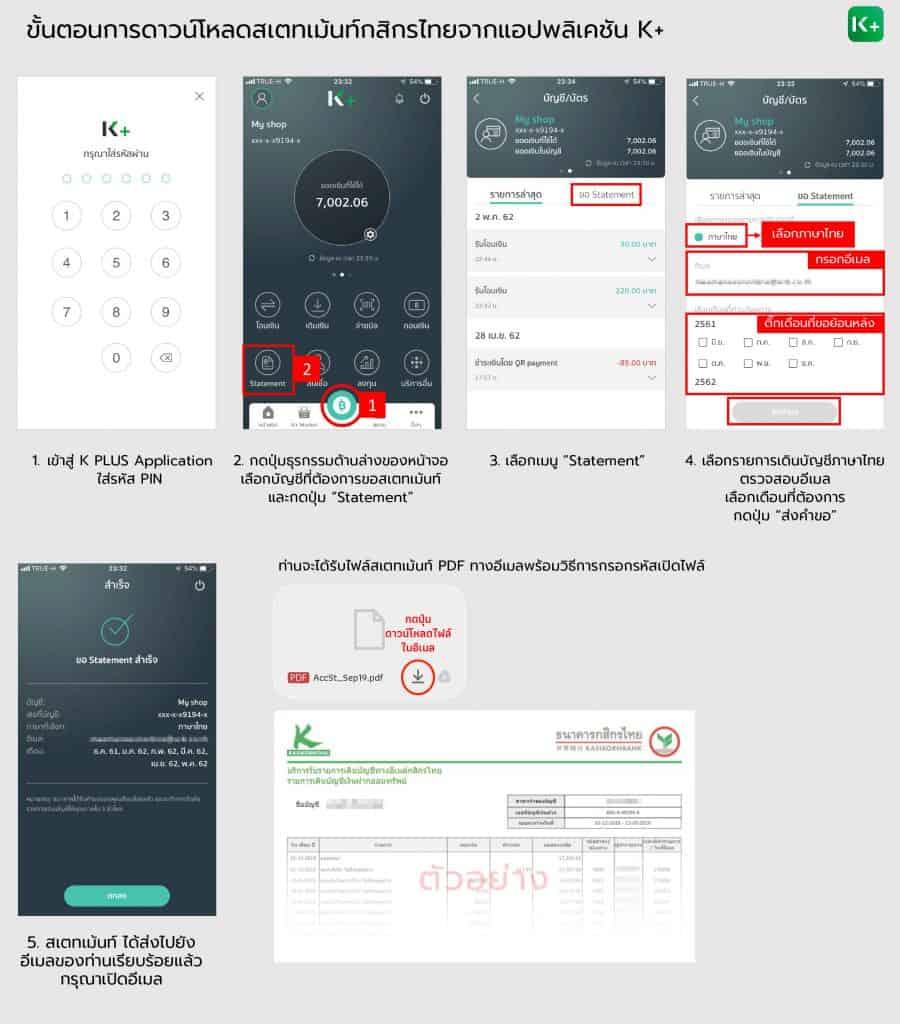 วิธีขอ e-statment ออนไลน์ ธนาคารกสิกรไทย KBank