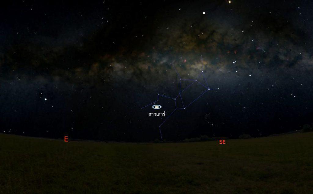 ดาวเสาร์ใกล้โลก 2562