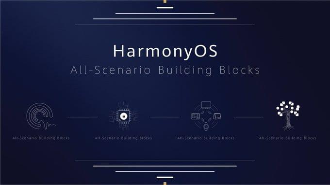 Huawei เปิดตัว HarmonyOS