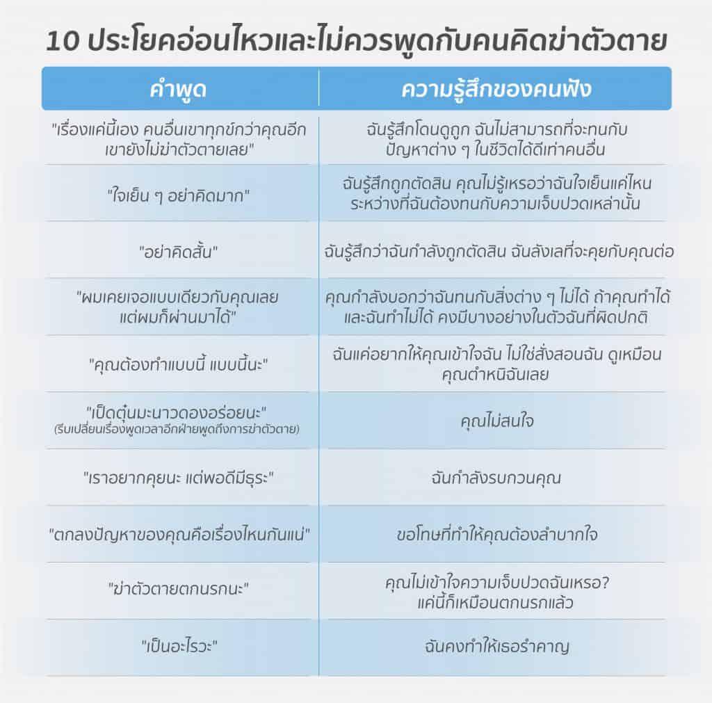 10 ways to prevent suicide