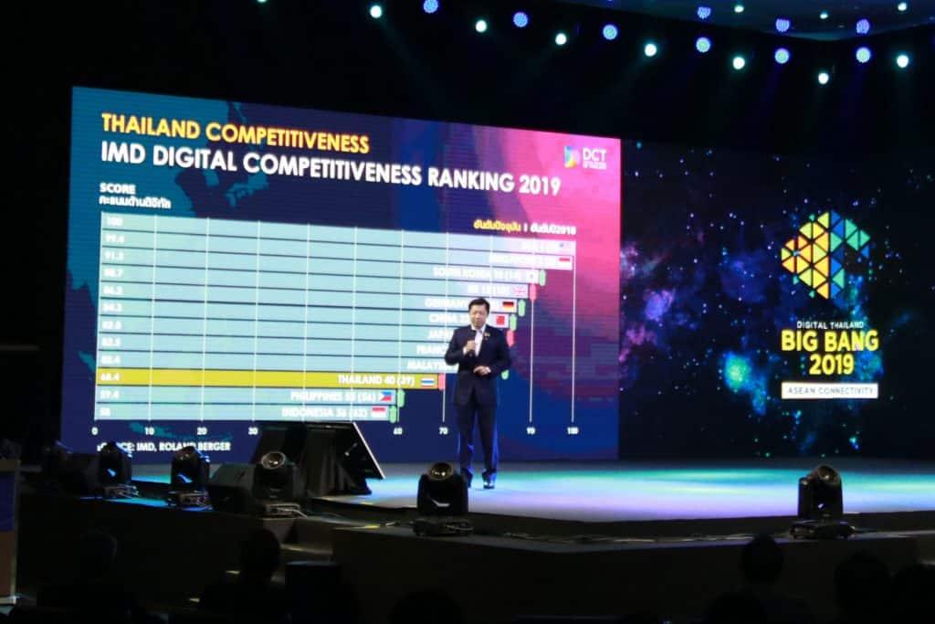 สภาดิจิทัลฯ - สภาดิจิทัลเพื่อเศรษฐกิจและสังคมแห่งประเทศไทย