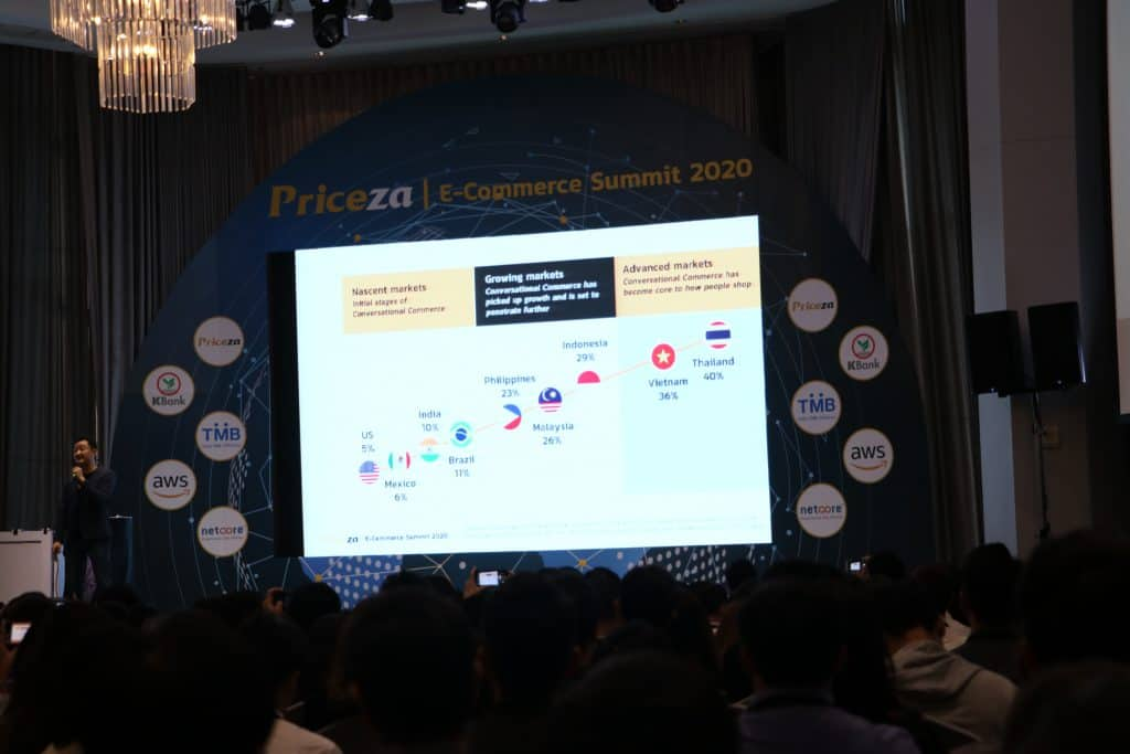 Thailand E-Commerce Trends 2020