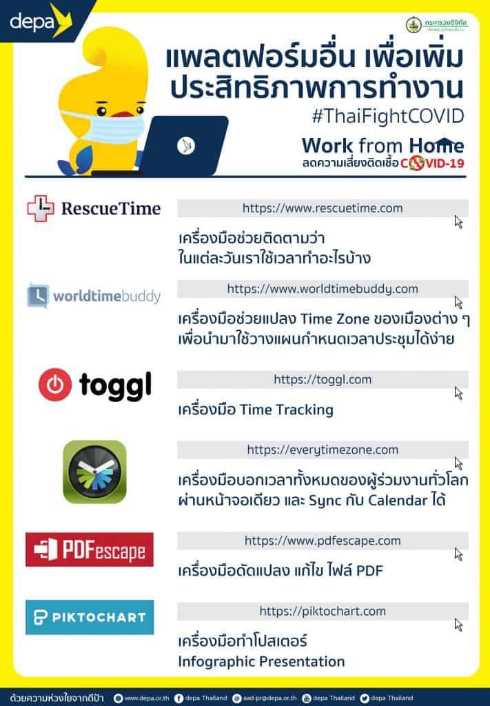 Platform for work from home แพลตฟอร์มสำหรับทำงานจากที่บ้าน
