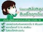 สินเชื่อฉุกเฉิน สู้ภัย COVID-19 สำหรับเกษตรกร