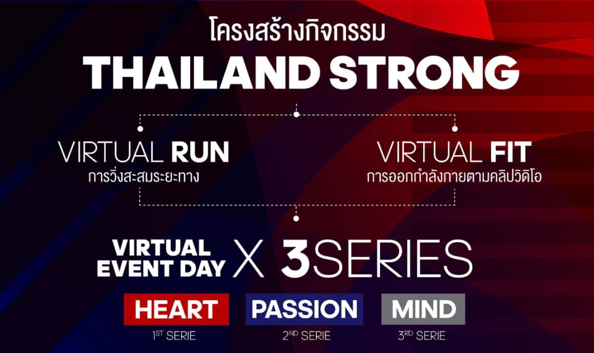 Thailand Strong
