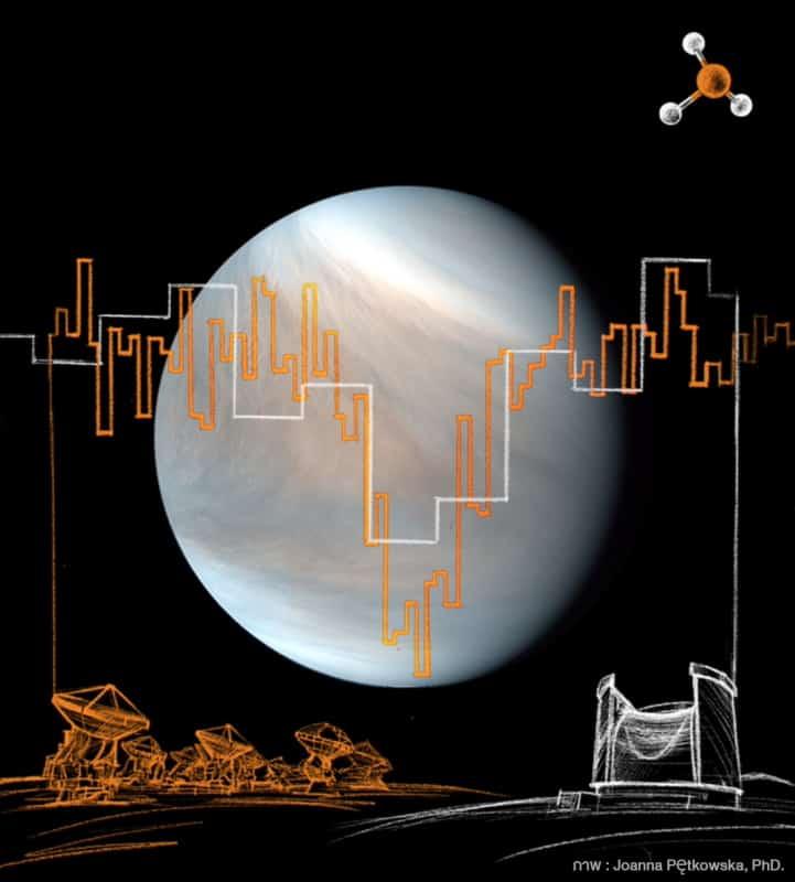 นักดาราศาสตร์ค้นพบหลักฐาน