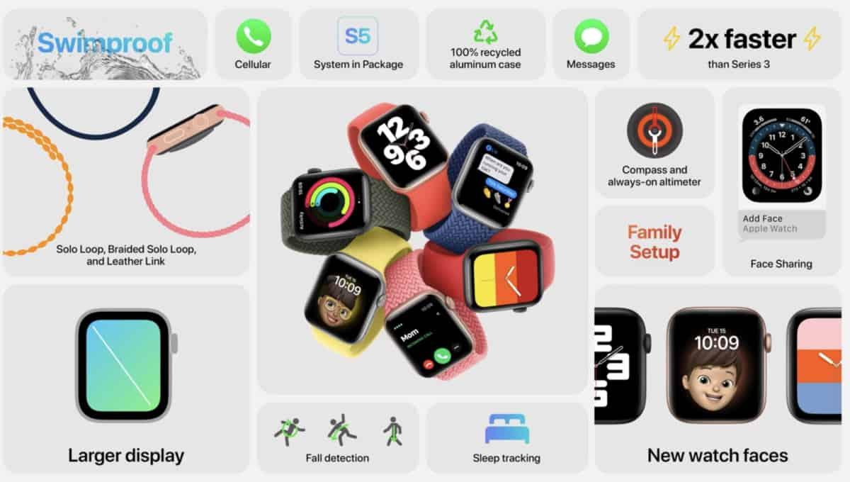 เปิดตัว Apple Watch SE