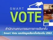 Smart Vote แอปข้อมูลเลือกตั้งท้องถิ่น 2563